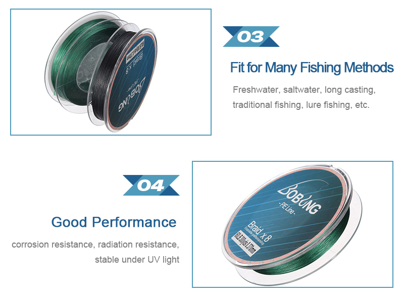 Фото Рыболовная плетёнка 300M PE Fishing Lines 8 Strands Braided Wire 15 to 60LB